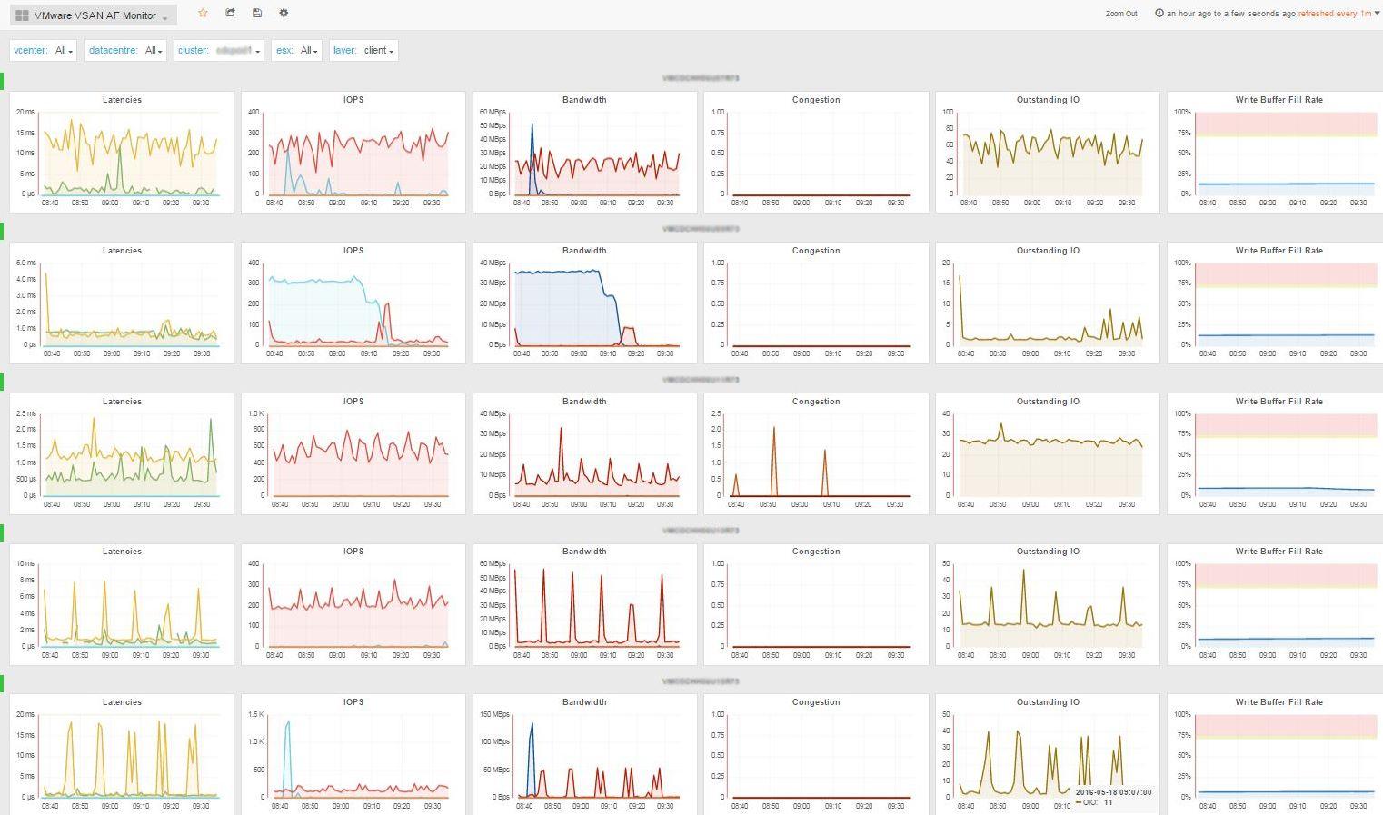 VMware_VSAN_AF_Monitor